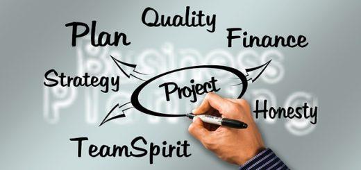 Qualität durch Ergebnis-orientierte Suchmaschinenoptimierung
